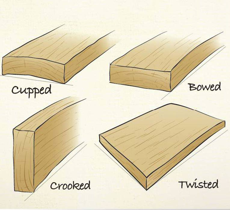 Fix a warped chopping board - The Wooden Chopping Board Company